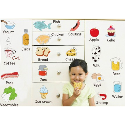 Интерьерная наклейка на стену Детская - Еда на Английском AM7090
